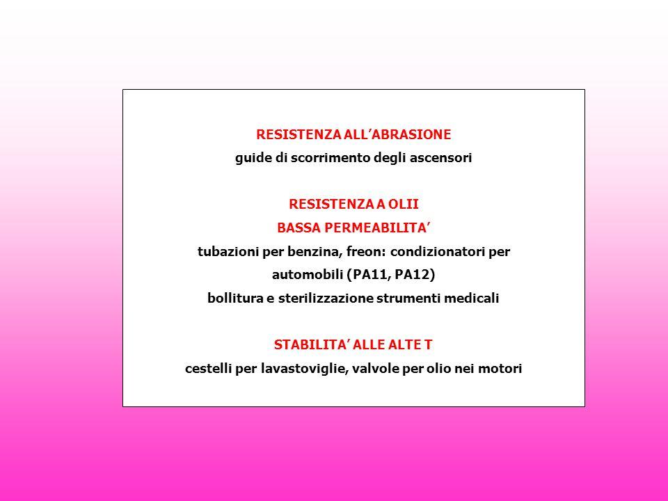 RESISTENZA ALLABRASIONE guide di scorrimento degli ascensori RESISTENZA A OLII BASSA PERMEABILITA tubazioni per benzina, freon: condizionatori per automobili (PA11, PA12) bollitura e sterilizzazione strumenti medicali STABILITA ALLE ALTE T cestelli per lavastoviglie, valvole per olio nei motori