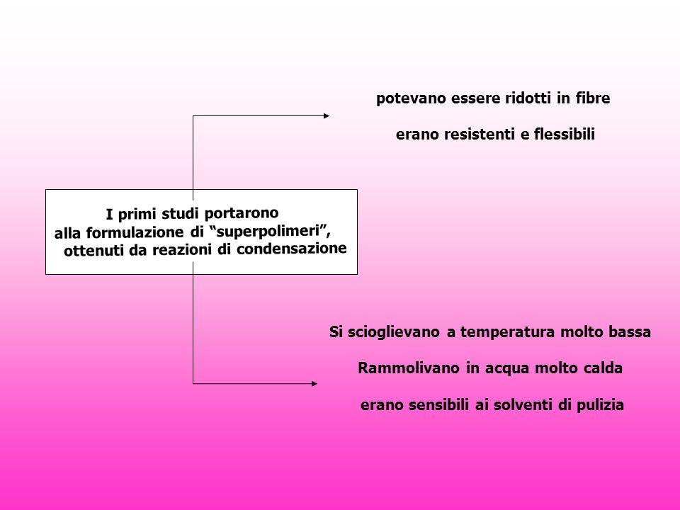 Forte impedimento sterico nella conformazione CIS Lunica conformazione possibile è quella TRANS LE ARAMIDI FORMANO FIBRE MOLTO RESISTENTI!