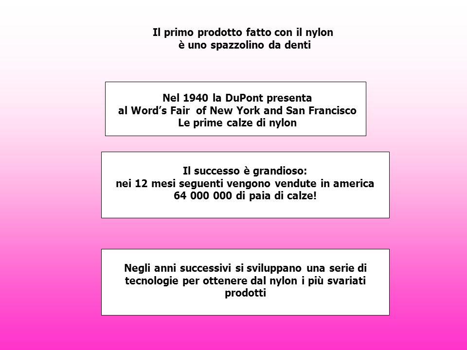 Nel 1940 la DuPont presenta al Words Fair of New York and San Francisco Le prime calze di nylon Il primo prodotto fatto con il nylon è uno spazzolino da denti Il successo è grandioso: nei 12 mesi seguenti vengono vendute in america 64 000 000 di paia di calze.