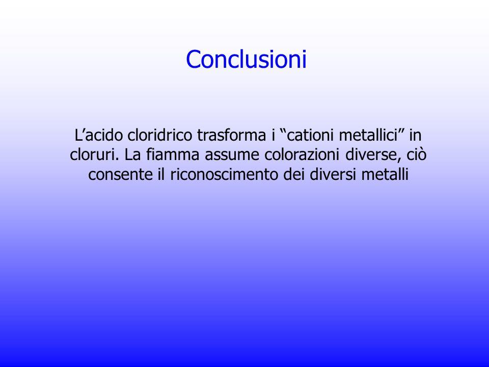 Conclusioni Lacido cloridrico trasforma i cationi metallici in cloruri. La fiamma assume colorazioni diverse, ciò consente il riconoscimento dei diver