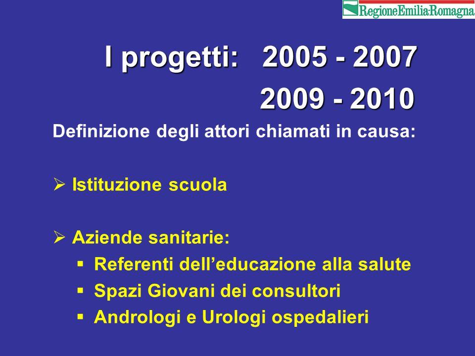 I progetti: 2005 - 2007 2009 - 2010 Definizione degli attori chiamati in causa: Istituzione scuola Aziende sanitarie: Referenti delleducazione alla sa