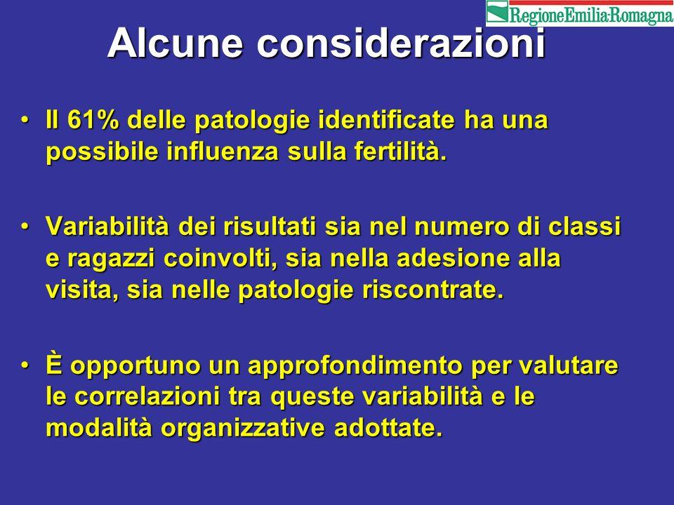 Alcune considerazioni Il 61% delle patologie identificate ha una possibile influenza sulla fertilità.Il 61% delle patologie identificate ha una possib