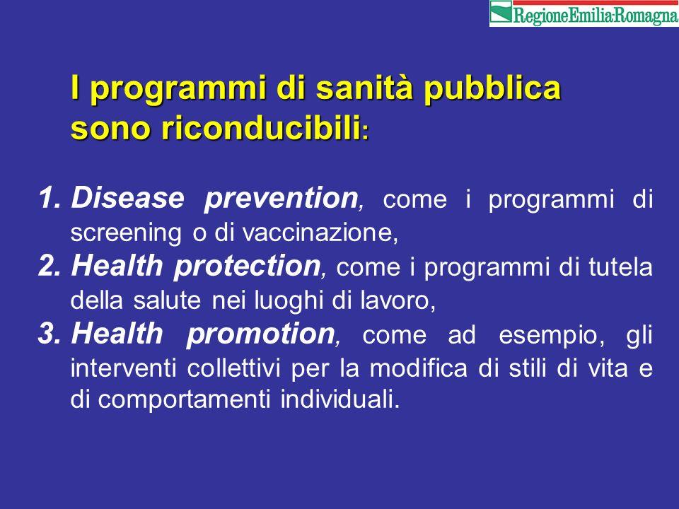 I programmi di sanità pubblica sono riconducibili : 1.Disease prevention, come i programmi di screening o di vaccinazione, 2.Health protection, come i
