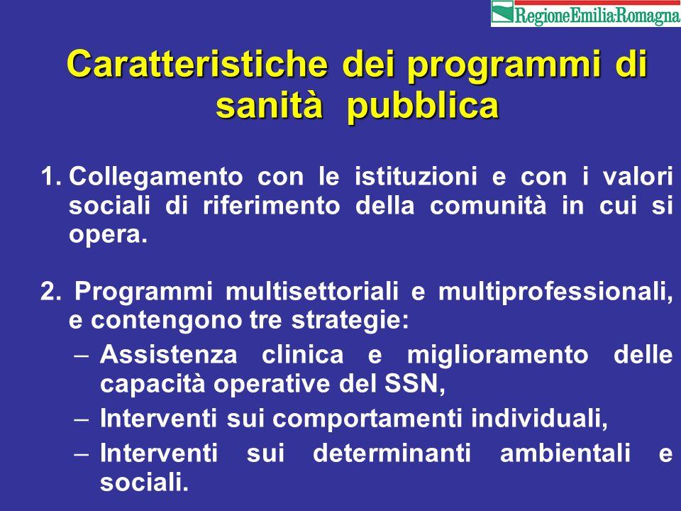 Caratteristiche dei programmi di sanità pubblica 1.Collegamento con le istituzioni e con i valori sociali di riferimento della comunità in cui si oper