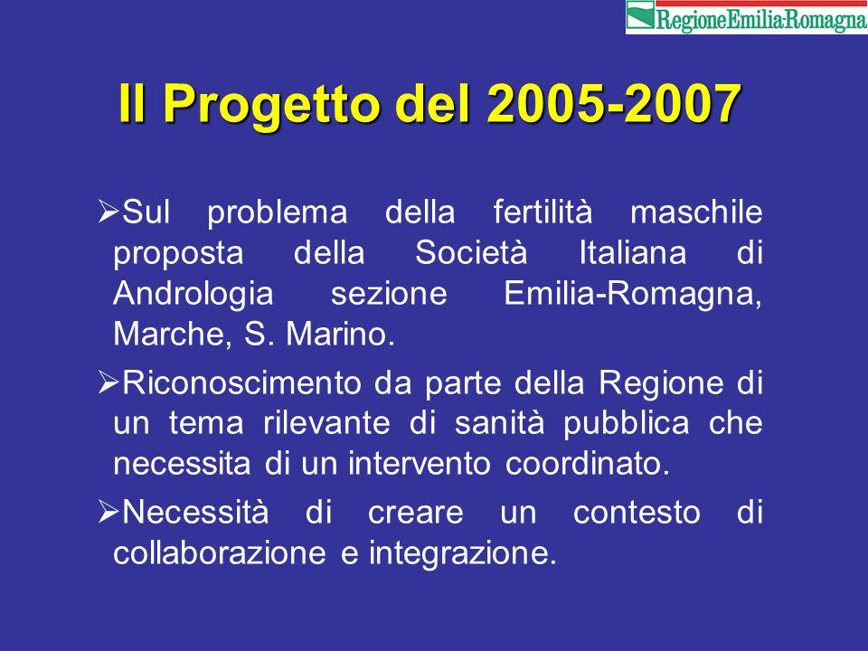 Il Progetto del 2005-2007 Sul problema della fertilità maschile proposta della Società Italiana di Andrologia sezione Emilia-Romagna, Marche, S. Marin