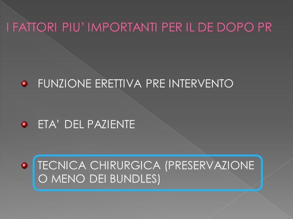 FUNZIONE ERETTIVA PRE INTERVENTO ETA DEL PAZIENTE TECNICA CHIRURGICA (PRESERVAZIONE O MENO DEI BUNDLES)