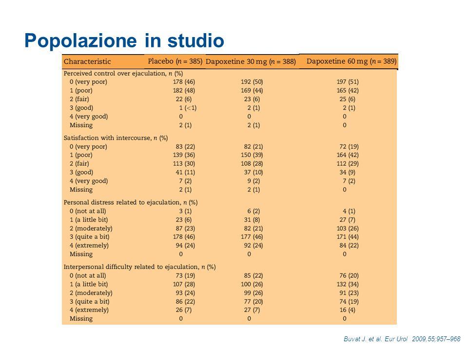Risultati Media dello IELT durante lo studio Buvat J. et al. Eur Urol 2009,55;957–968