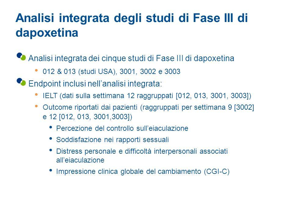 Patrick et al.(2005) J Sex Med. 2:358-367; Giuliano et al.