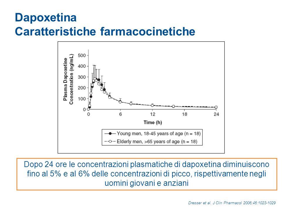 Modi N et al.J Clin Pharmacol.