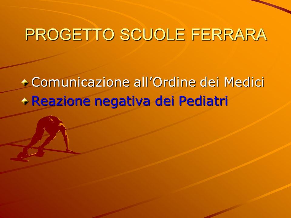 PROGETTO SCUOLE FERRARA Comunicazione allOrdine dei Medici Reazione negativa dei Pediatri