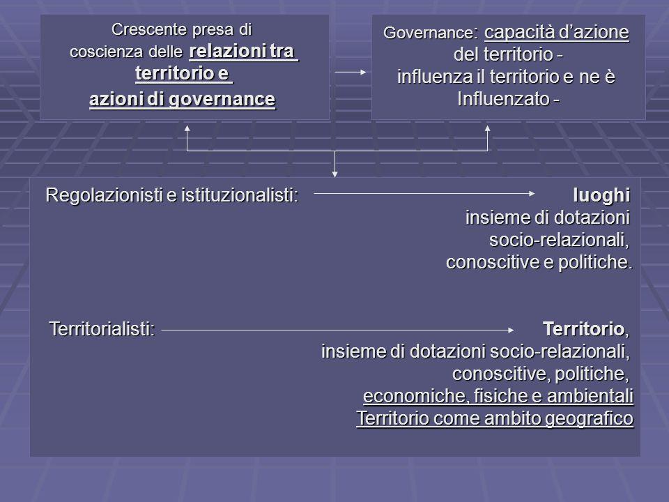 Crescente presa di coscienza delle relazioni tra territorio e azioni di governance Governance : capacità dazione del territorio - influenza il territo