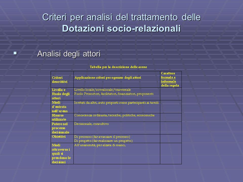 Criteri per analisi del trattamento delle Dotazioni socio-relazionali Analisi degli attori Analisi degli attori