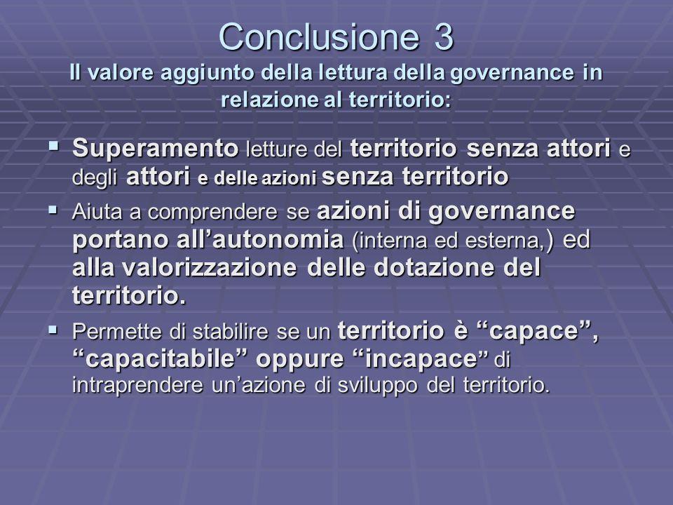 Conclusione 3 Il valore aggiunto della lettura della governance in relazione al territorio: Superamento letture del territorio senza attori e degli at