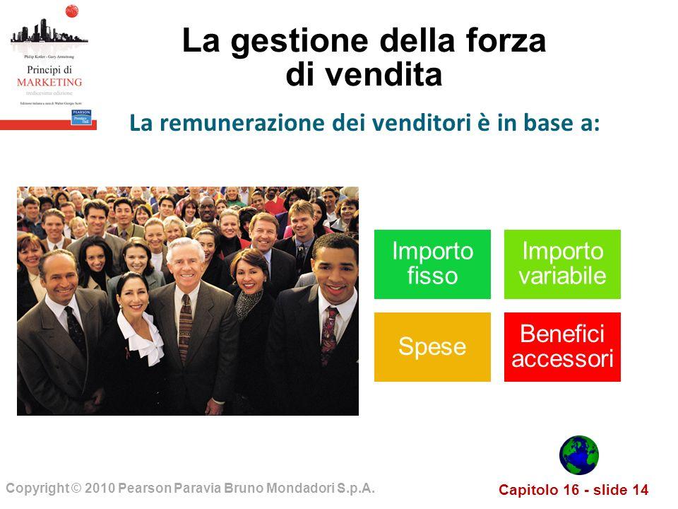 Capitolo 16 - slide 14 Copyright © 2010 Pearson Paravia Bruno Mondadori S.p.A. La gestione della forza di vendita Importo fisso Importo variabile Spes