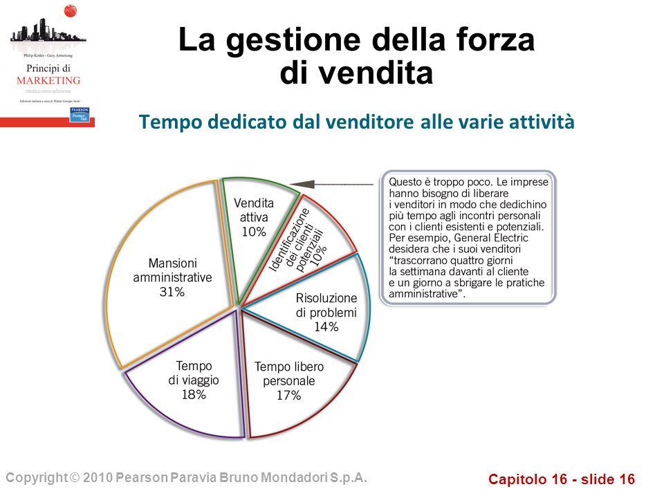 Capitolo 16 - slide 16 Copyright © 2010 Pearson Paravia Bruno Mondadori S.p.A. La gestione della forza di vendita Tempo dedicato dal venditore alle va