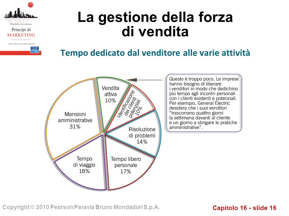 Capitolo 16 - slide 16 Copyright © 2010 Pearson Paravia Bruno Mondadori S.p.A.