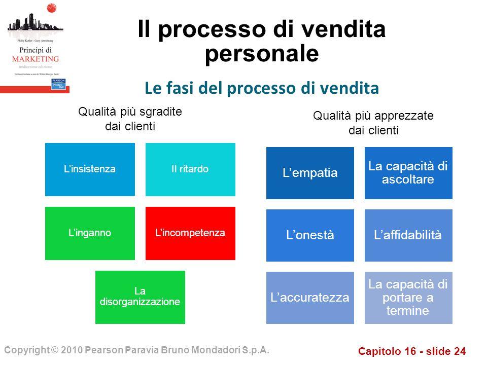 Capitolo 16 - slide 24 Copyright © 2010 Pearson Paravia Bruno Mondadori S.p.A. Il processo di vendita personale LinsistenzaIl ritardo LingannoLincompe