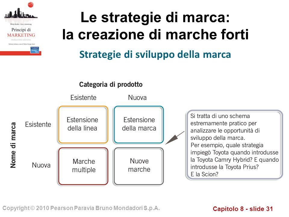 Capitolo 8 - slide 31 Copyright © 2010 Pearson Paravia Bruno Mondadori S.p.A. Le strategie di marca: la creazione di marche forti Strategie di svilupp