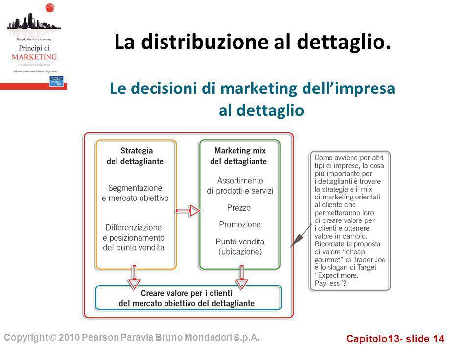 Capitolo13- slide 14 Copyright © 2010 Pearson Paravia Bruno Mondadori S.p.A. La distribuzione al dettaglio. Le decisioni di marketing dellimpresa al d