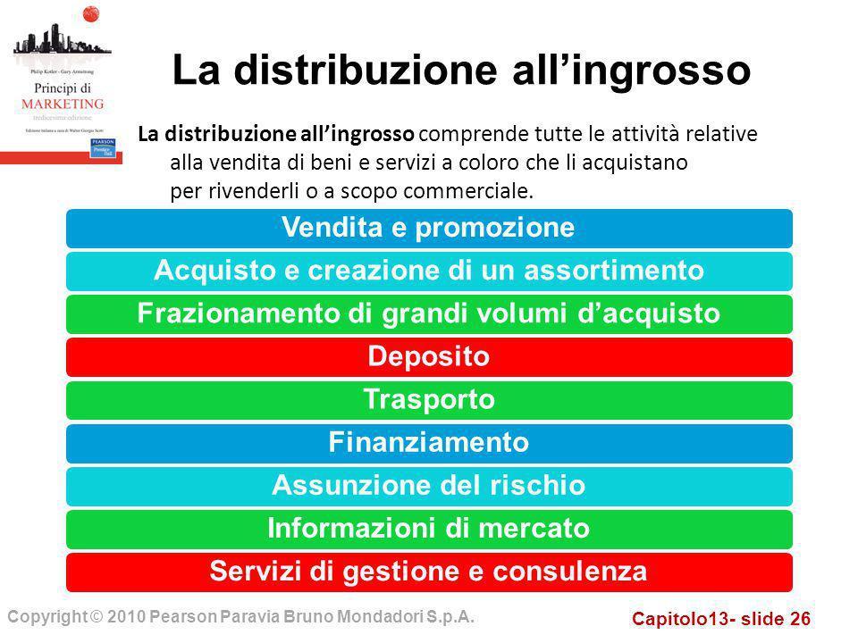Capitolo13- slide 26 Copyright © 2010 Pearson Paravia Bruno Mondadori S.p.A. Vendita e promozioneAcquisto e creazione di un assortimentoFrazionamento