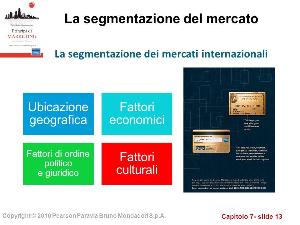 Capitolo 7- slide 13 Copyright © 2010 Pearson Paravia Bruno Mondadori S.p.A. La segmentazione del mercato Ubicazione geografica Fattori economici Fatt