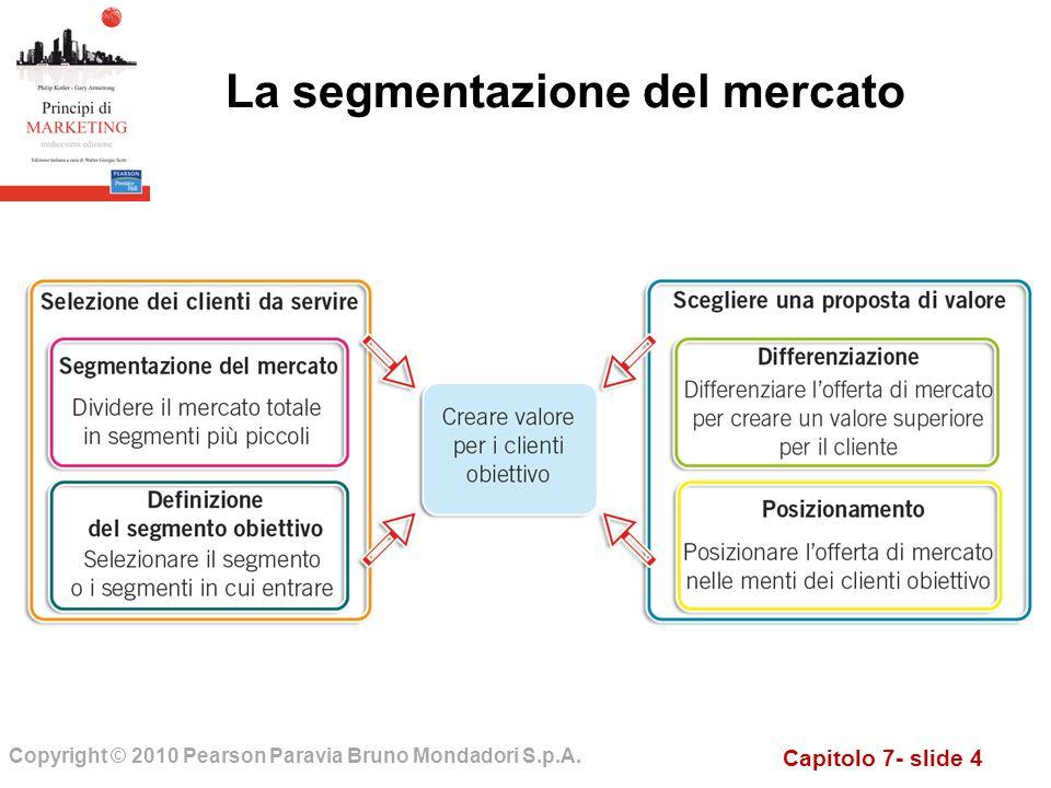 Capitolo 7- slide 4 Copyright © 2010 Pearson Paravia Bruno Mondadori S.p.A. La segmentazione del mercato