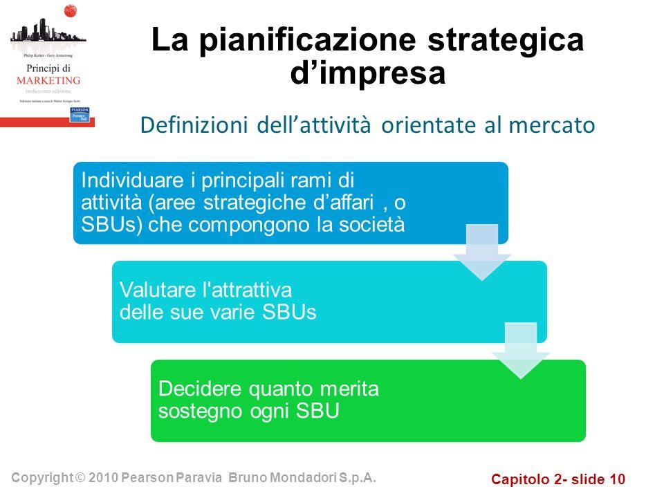Capitolo 2- slide 10 Copyright © 2010 Pearson Paravia Bruno Mondadori S.p.A. La pianificazione strategica dimpresa Individuare i principali rami di at