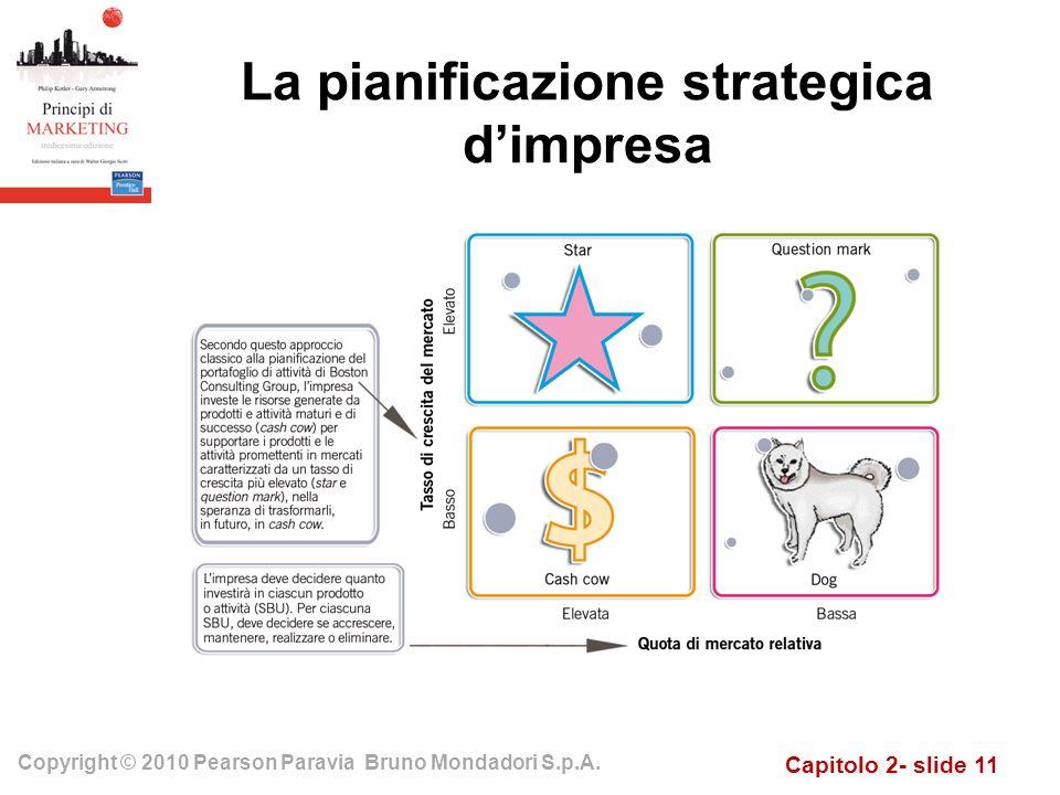 Capitolo 2- slide 11 Copyright © 2010 Pearson Paravia Bruno Mondadori S.p.A. La pianificazione strategica dimpresa