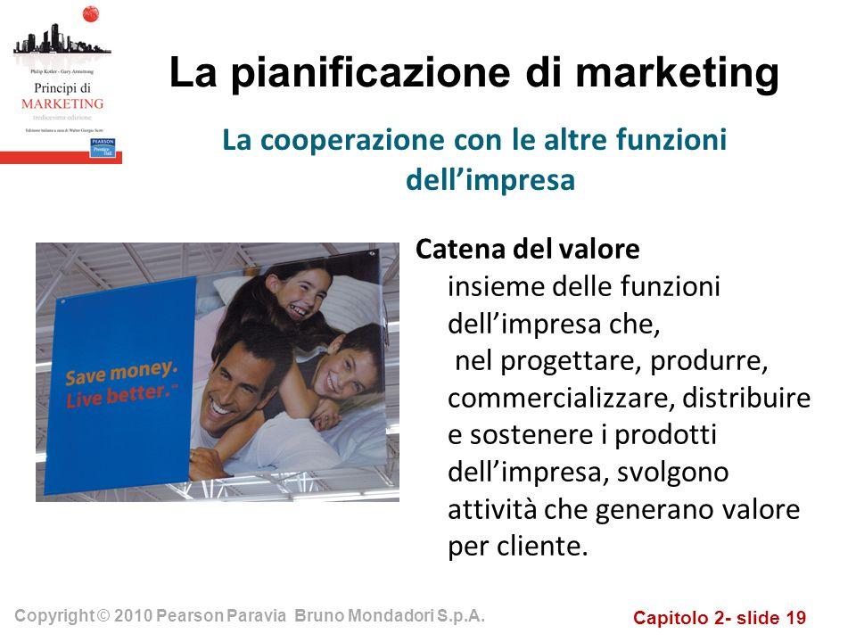 Capitolo 2- slide 19 Copyright © 2010 Pearson Paravia Bruno Mondadori S.p.A. La pianificazione di marketing La cooperazione con le altre funzioni dell