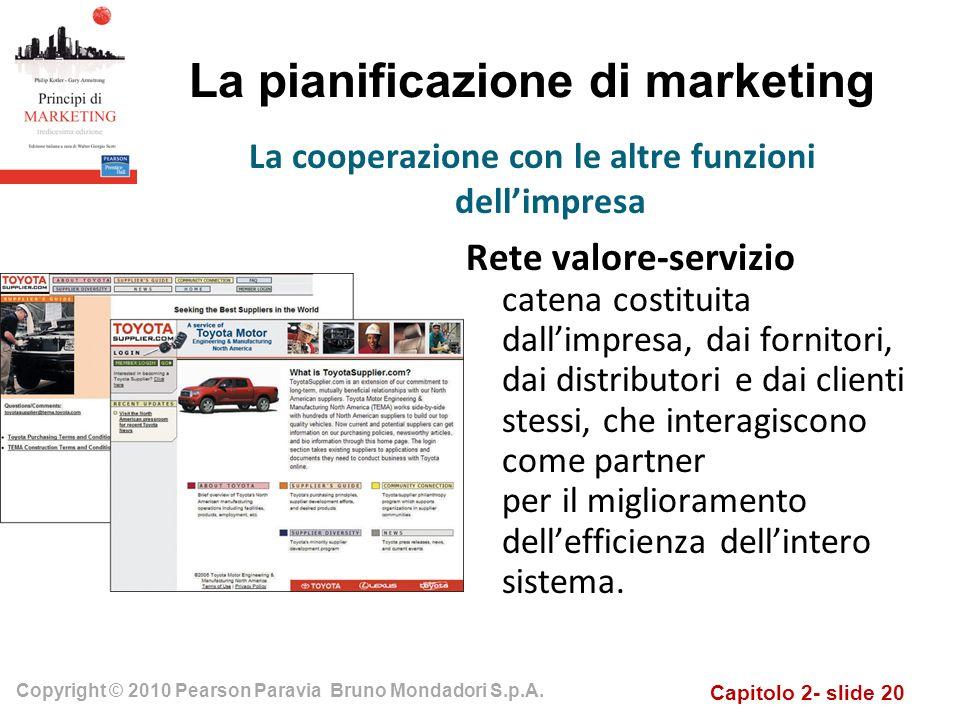 Capitolo 2- slide 20 Copyright © 2010 Pearson Paravia Bruno Mondadori S.p.A. La pianificazione di marketing La cooperazione con le altre funzioni dell
