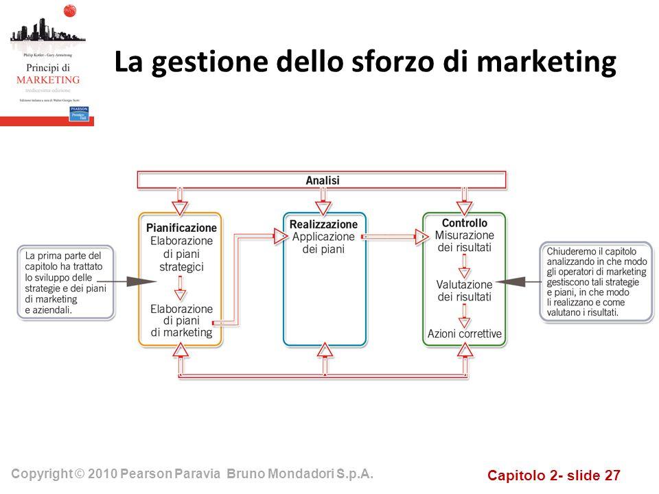 Capitolo 2- slide 27 Copyright © 2010 Pearson Paravia Bruno Mondadori S.p.A. La gestione dello sforzo di marketing