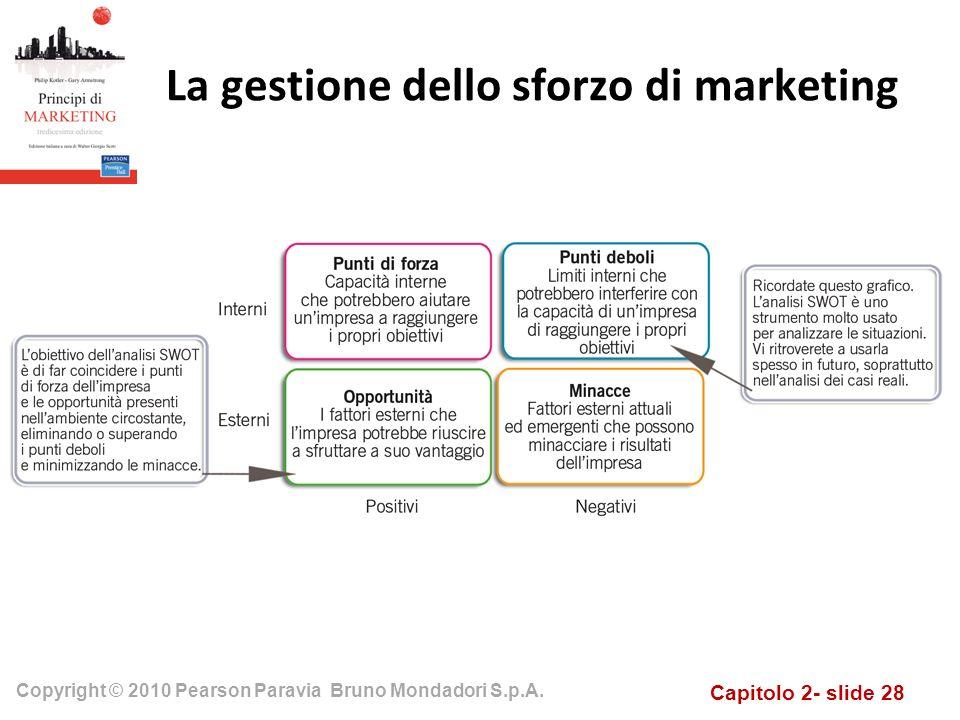 Capitolo 2- slide 28 Copyright © 2010 Pearson Paravia Bruno Mondadori S.p.A. La gestione dello sforzo di marketing