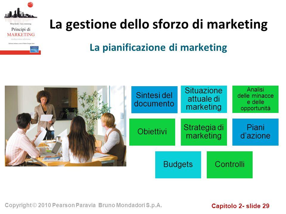 Capitolo 2- slide 29 Copyright © 2010 Pearson Paravia Bruno Mondadori S.p.A. La gestione dello sforzo di marketing La pianificazione di marketing Sint