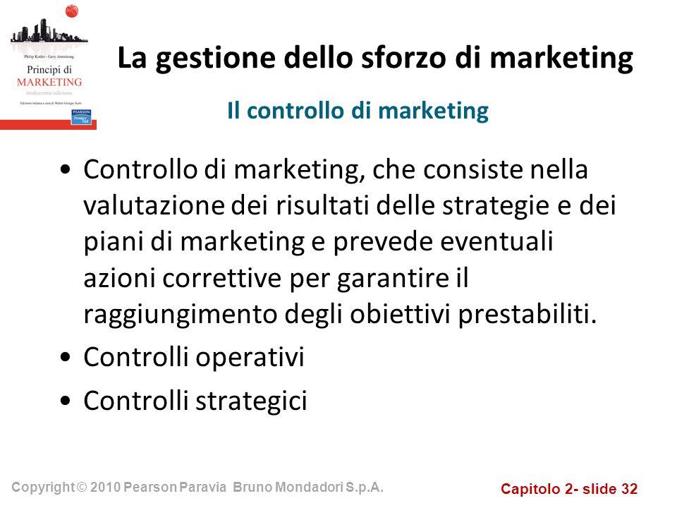 Capitolo 2- slide 32 Copyright © 2010 Pearson Paravia Bruno Mondadori S.p.A. La gestione dello sforzo di marketing Controllo di marketing, che consist