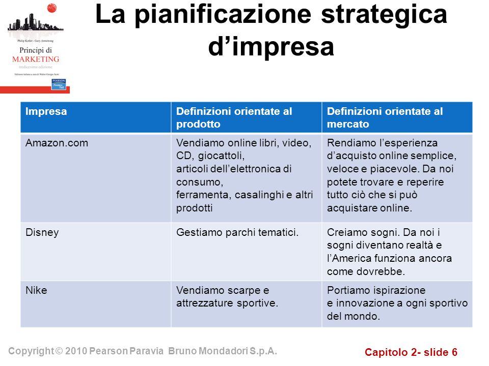 Capitolo 2- slide 6 Copyright © 2010 Pearson Paravia Bruno Mondadori S.p.A. La pianificazione strategica dimpresa ImpresaDefinizioni orientate al prod