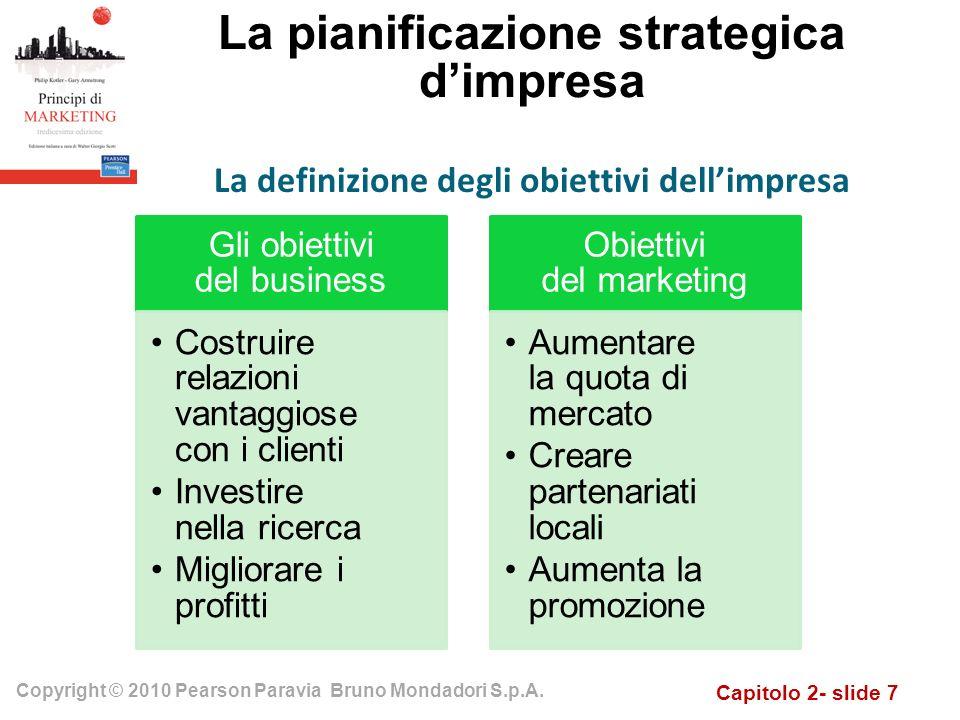 Capitolo 2- slide 7 Copyright © 2010 Pearson Paravia Bruno Mondadori S.p.A. La pianificazione strategica dimpresa Gli obiettivi del business Costruire