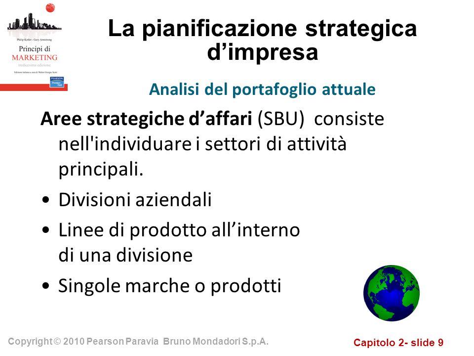 Capitolo 2- slide 9 Copyright © 2010 Pearson Paravia Bruno Mondadori S.p.A. La pianificazione strategica dimpresa Aree strategiche daffari (SBU) consi