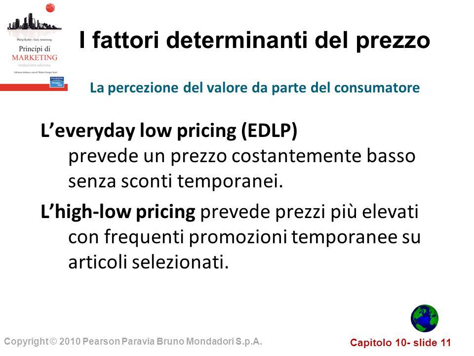 Capitolo 10- slide 11 Copyright © 2010 Pearson Paravia Bruno Mondadori S.p.A. I fattori determinanti del prezzo Leveryday low pricing (EDLP) prevede u
