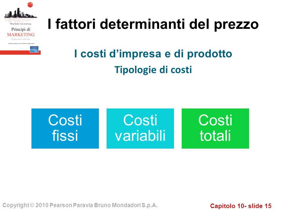 Capitolo 10- slide 15 Copyright © 2010 Pearson Paravia Bruno Mondadori S.p.A. I fattori determinanti del prezzo Costi fissi Costi variabili Costi tota