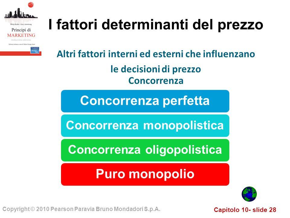 Capitolo 10- slide 28 Copyright © 2010 Pearson Paravia Bruno Mondadori S.p.A. I fattori determinanti del prezzo Concorrenza perfetta Concorrenza monop