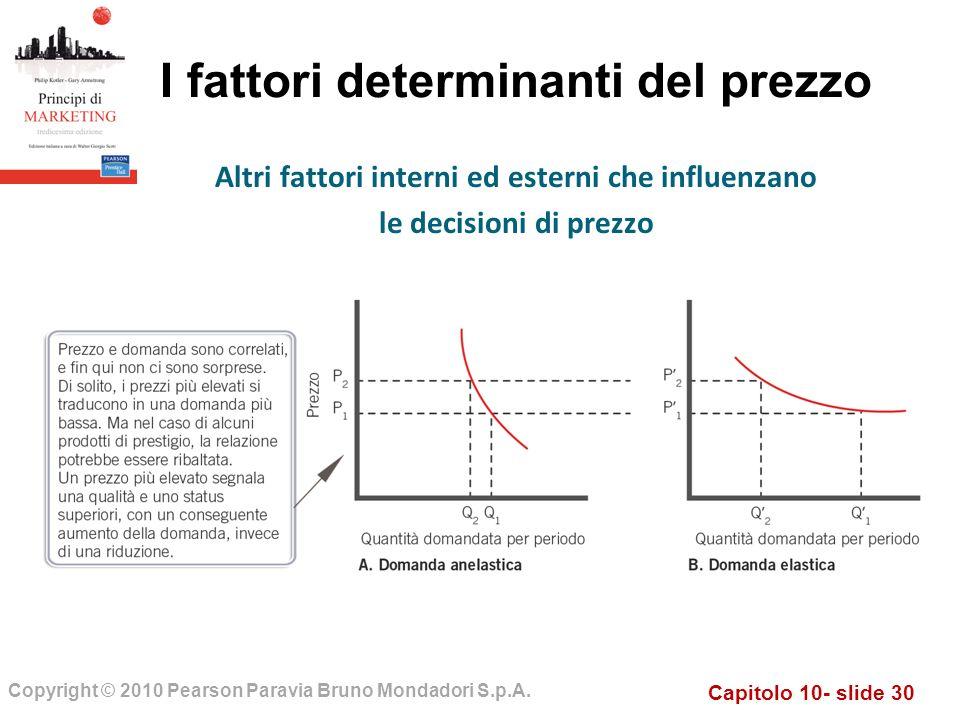 Capitolo 10- slide 30 Copyright © 2010 Pearson Paravia Bruno Mondadori S.p.A. I fattori determinanti del prezzo Altri fattori interni ed esterni che i
