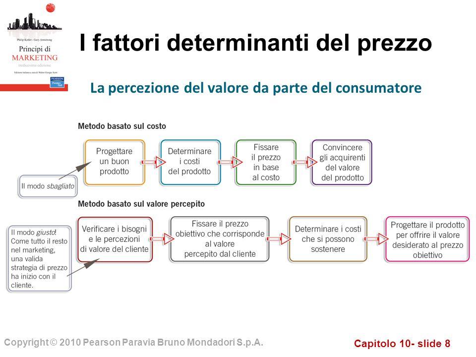 Capitolo 10- slide 8 Copyright © 2010 Pearson Paravia Bruno Mondadori S.p.A. I fattori determinanti del prezzo La percezione del valore da parte del c