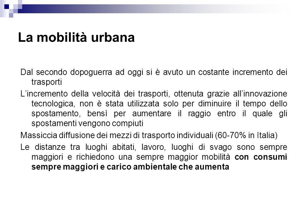 La mobilità urbana Dal secondo dopoguerra ad oggi si è avuto un costante incremento dei trasporti Lincremento della velocità dei trasporti, ottenuta g