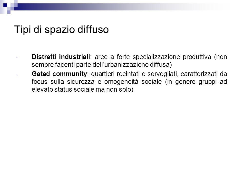 Tipi di spazio diffuso - Distretti industriali: aree a forte specializzazione produttiva (non sempre facenti parte dellurbanizzazione diffusa) - Gated
