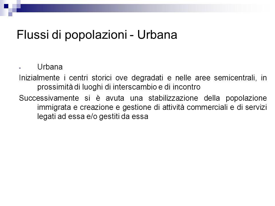 Flussi di popolazioni - Urbana - Urbana Inizialmente i centri storici ove degradati e nelle aree semicentrali, in prossimità di luoghi di interscambio