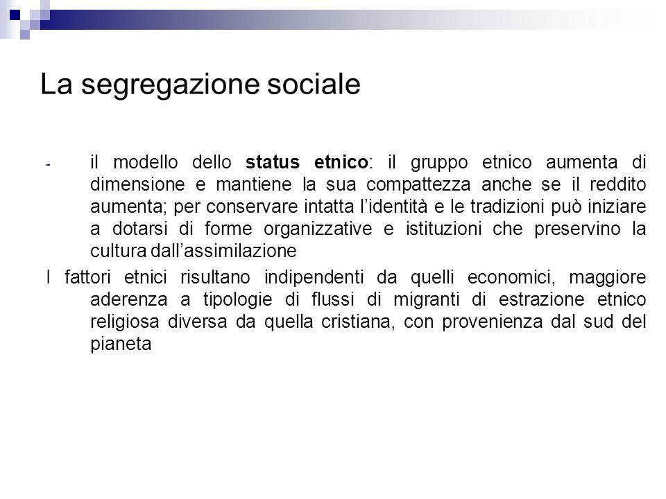La segregazione sociale - il modello dello status etnico: il gruppo etnico aumenta di dimensione e mantiene la sua compattezza anche se il reddito aum
