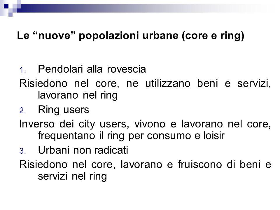 Le nuove popolazioni urbane (core e ring) 1. Pendolari alla rovescia Risiedono nel core, ne utilizzano beni e servizi, lavorano nel ring 2. Ring users