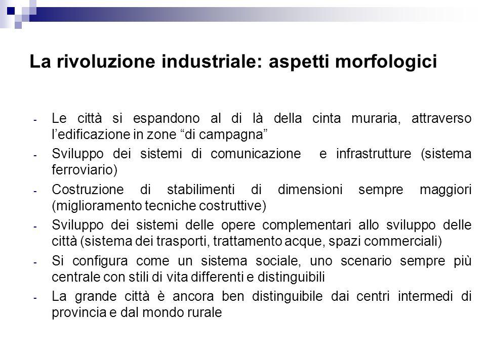 La rivoluzione industriale: aspetti morfologici - Le città si espandono al di là della cinta muraria, attraverso ledificazione in zone di campagna - S