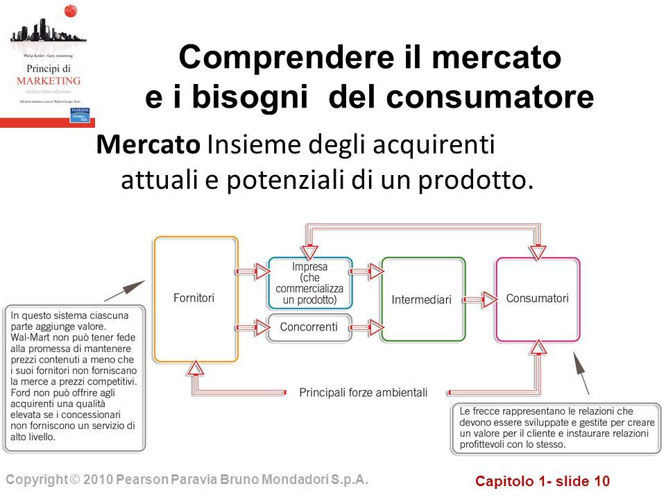 Capitolo 1- slide 10 Copyright © 2010 Pearson Paravia Bruno Mondadori S.p.A. Comprendere il mercato e i bisogni del consumatore Mercato Insieme degli