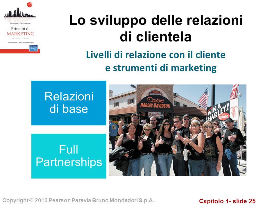 Capitolo 1- slide 25 Copyright © 2010 Pearson Paravia Bruno Mondadori S.p.A. Lo sviluppo delle relazioni di clientela Livelli di relazione con il clie